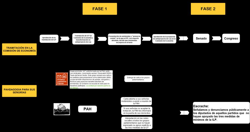 diaograma_pah-1